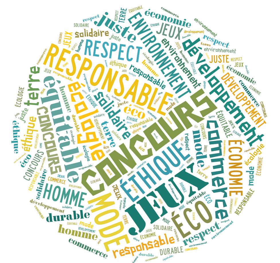 Nuage de mot clé éthique éco-responsable