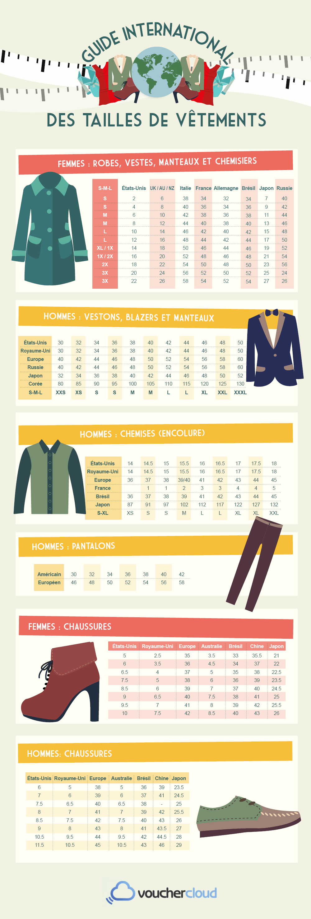 guide international des tailles de vêtements